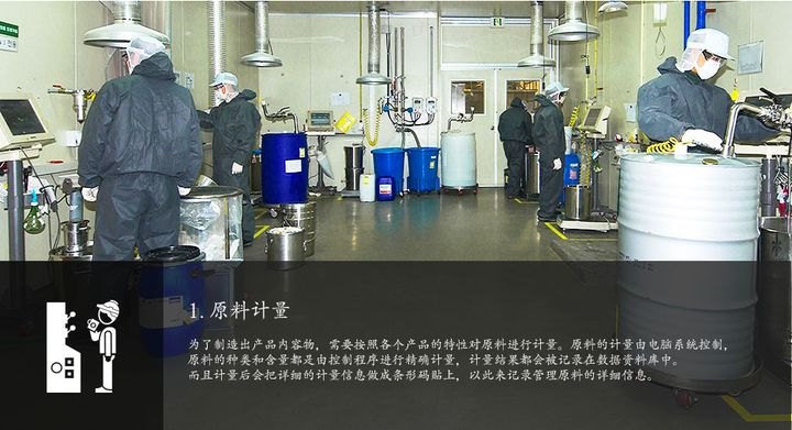 Raw material measurement show